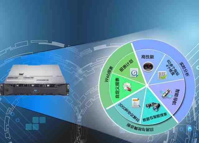 明网网络应用性能管理系统