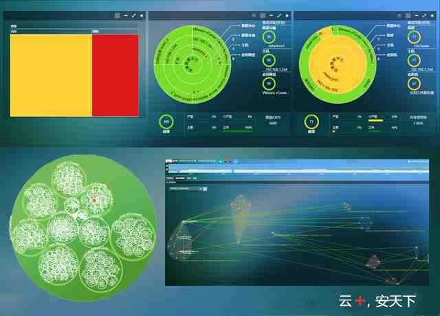 明辰智航云安网络与虚拟化性能管理系统